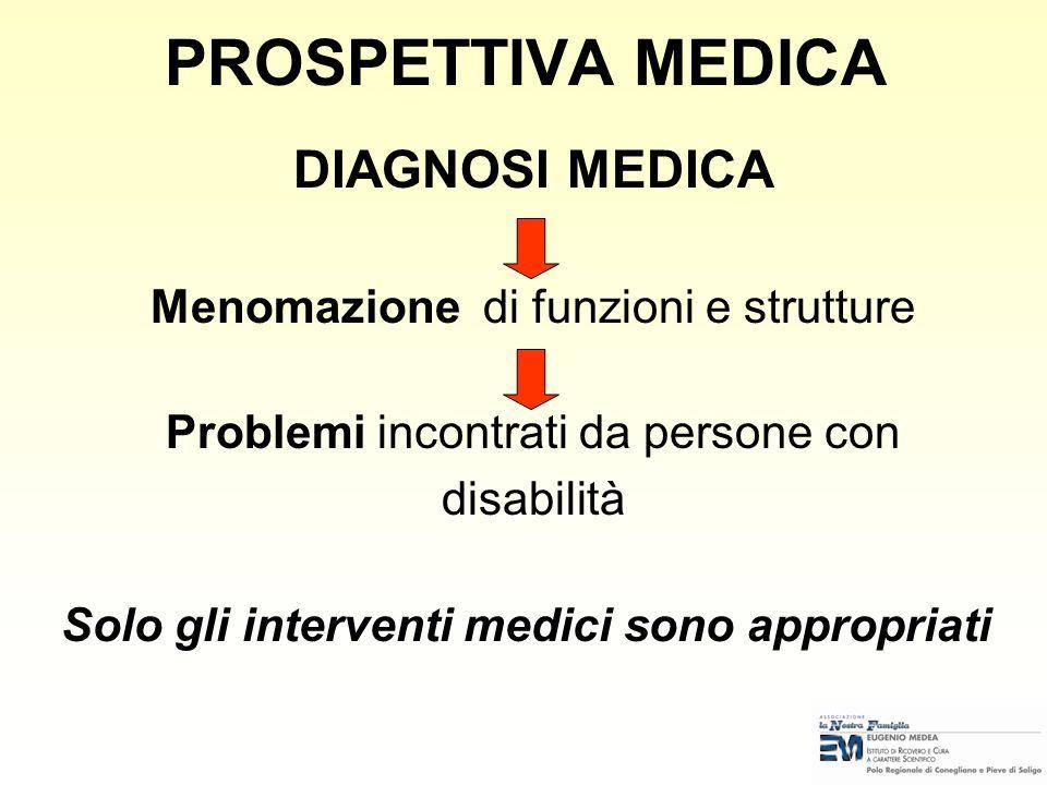 MODELLO MEDICO vs SOCIALE personalesociale problema personale vs problema sociale terapia medica vs integrazione sociale trattamento individuale vs az