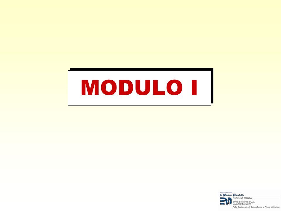 Qualificatori: Scala di gravità _xxx.0 : nessun problema (assente, trascurabile) _xxx.1 : problema lieve (leggero, basso) _xxx.2 : problema medio (moderato, discreto) _xxx.3 : problema grave (elevato, estremo) _xxx.4 : problema completo (totale) _xxx.8 : non specificato _xxx.9 : non applicabile
