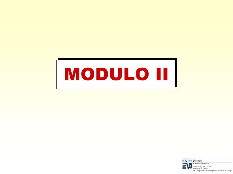 IL MODELLO BIO-PSICO-SOCIALE NELLICF Condizione di salute (malattia/disturbo) Fattori ambientali Fattori personali Funzioni & Strutture corporee (meno