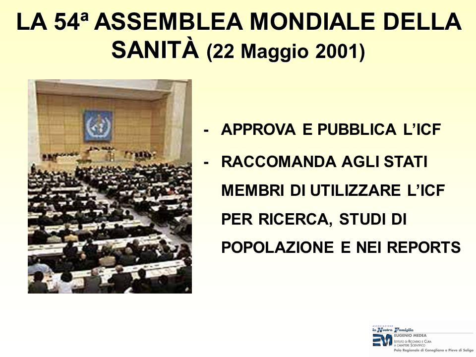 REQUISITI DI UNA CLASSIFICAZIONE FUNZIONALE INTERNAZIONALE Funzionamento non solo disabilità Modello universale non modello minoritario Modello integr