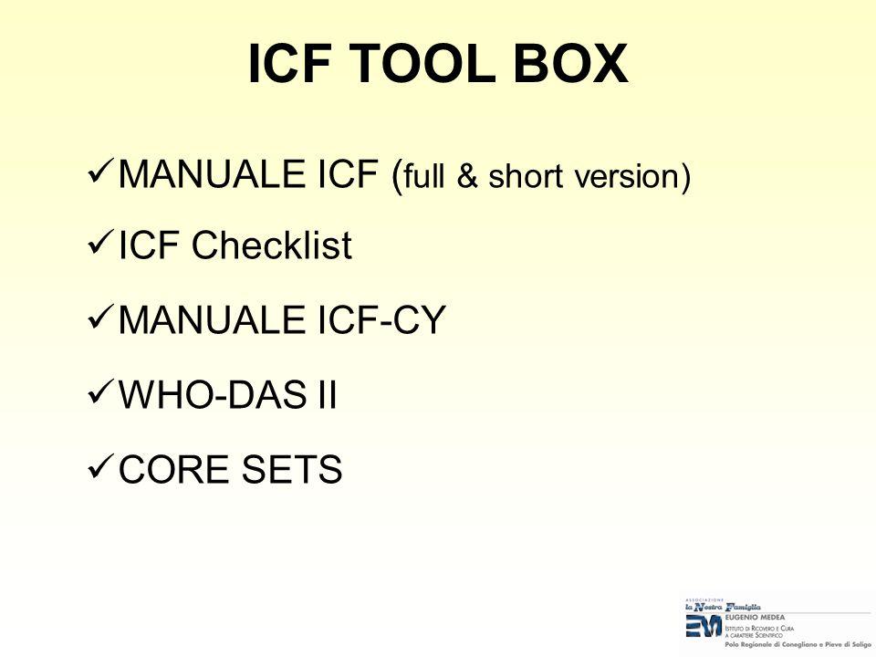 SVILUPPO DELLICF Cosa significa valutare e cosa significa classificare Necessità di una classificazione ICIDH ICF FIC: Family of International Classif