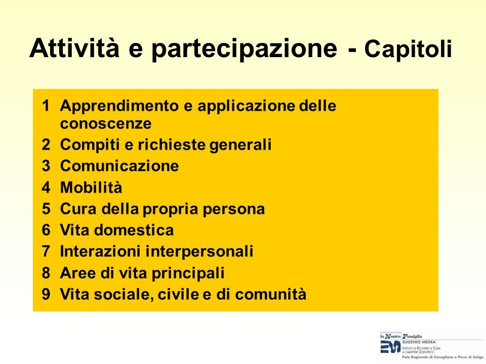 PARTECIPAZIONE Restrizioni della Partecipazione … problemi che un può sperimentare nel coinvolgimento in situazioni di vita Partecipazione … coinvolgi