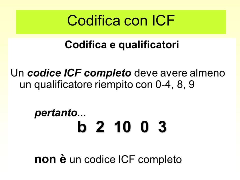 b 2 10 0 3. 2 Codifica con ICF Primo Qualificatore Gravità Menomazione media