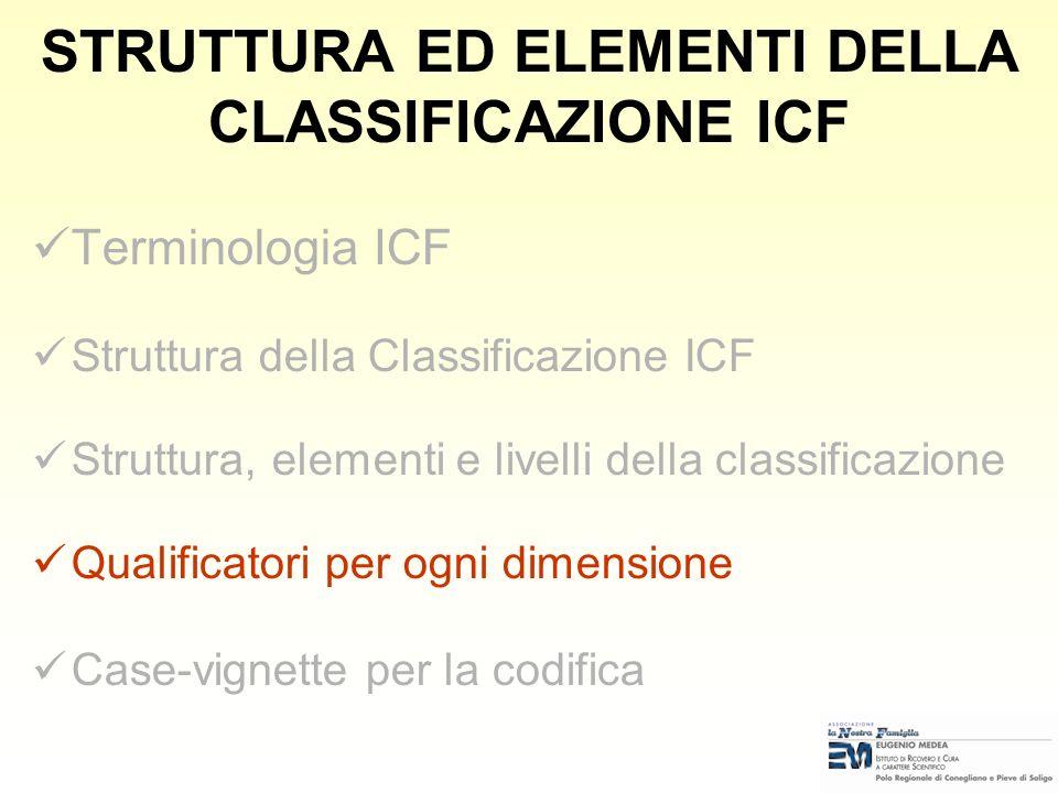 Codifica con ICF Codifica e qualificatori Un codice ICF completo deve avere almeno un qualificatore riempito con 0-4, 8, 9 pertanto... b 2 10 0 3 non