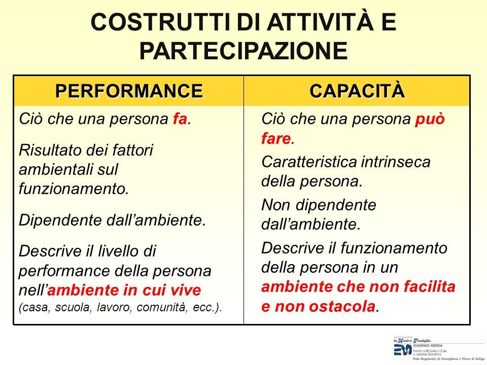 COSTRUTTI E QUALIFICATORI DI ATTIVITÀ E PARTECIPAZIONE Performance Descrive ciò che una persona fa nel suo ambiente attuale. Capacità Descrive ciò che