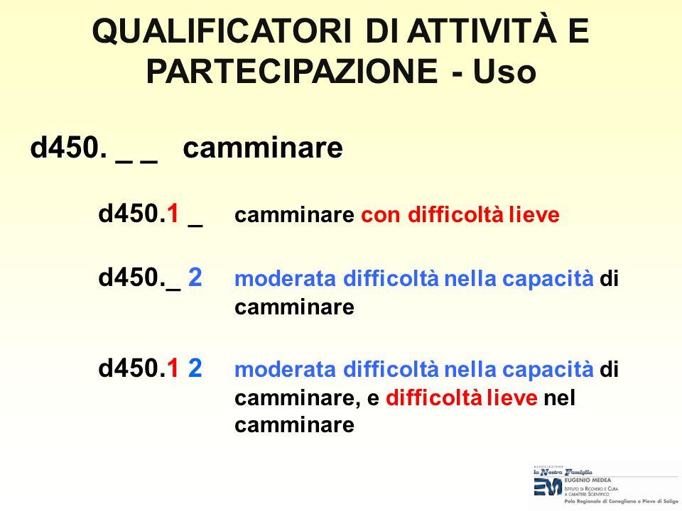 QUALIFICATORI DI ATTIVITÀ E PARTECIPAZIONE Performance Qualificatore di Performance Capacità Qualificatore di Capacità d450. _ _