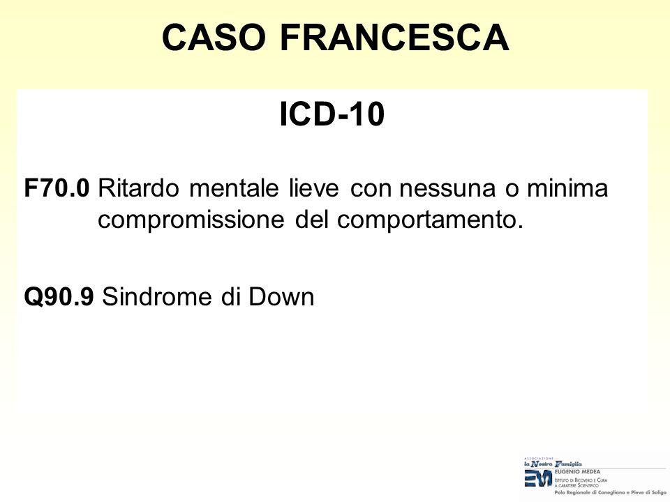 CASO FRANCESCA Francesca, di 20 anni con Sindrome di Down, ha un ritardo mentale lieve (QI=65); dalla valutazione neuropsicologica emergono difficoltà