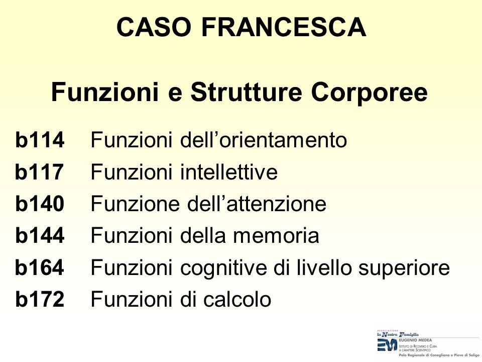 ICD-10 F70.0 Ritardo mentale lieve con nessuna o minima compromissione del comportamento. Q90.9 Sindrome di Down CASO FRANCESCA