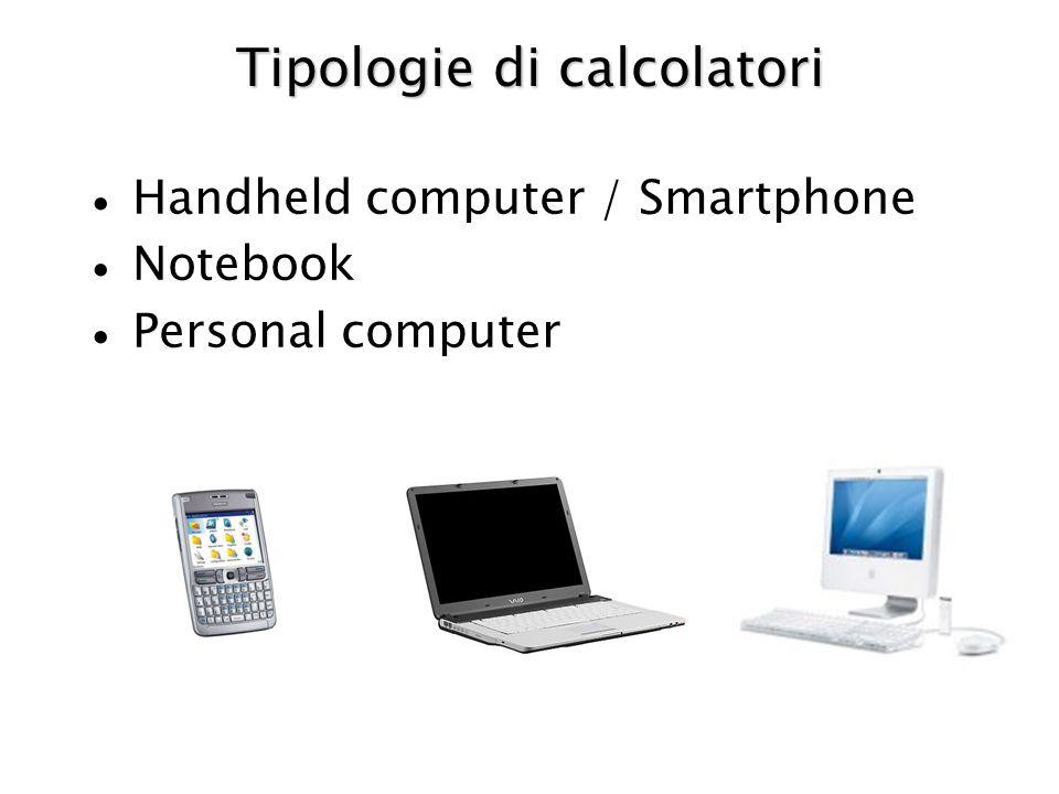 Tipologie di calcolatori Handheld computer / Smartphone Notebook Personal computer