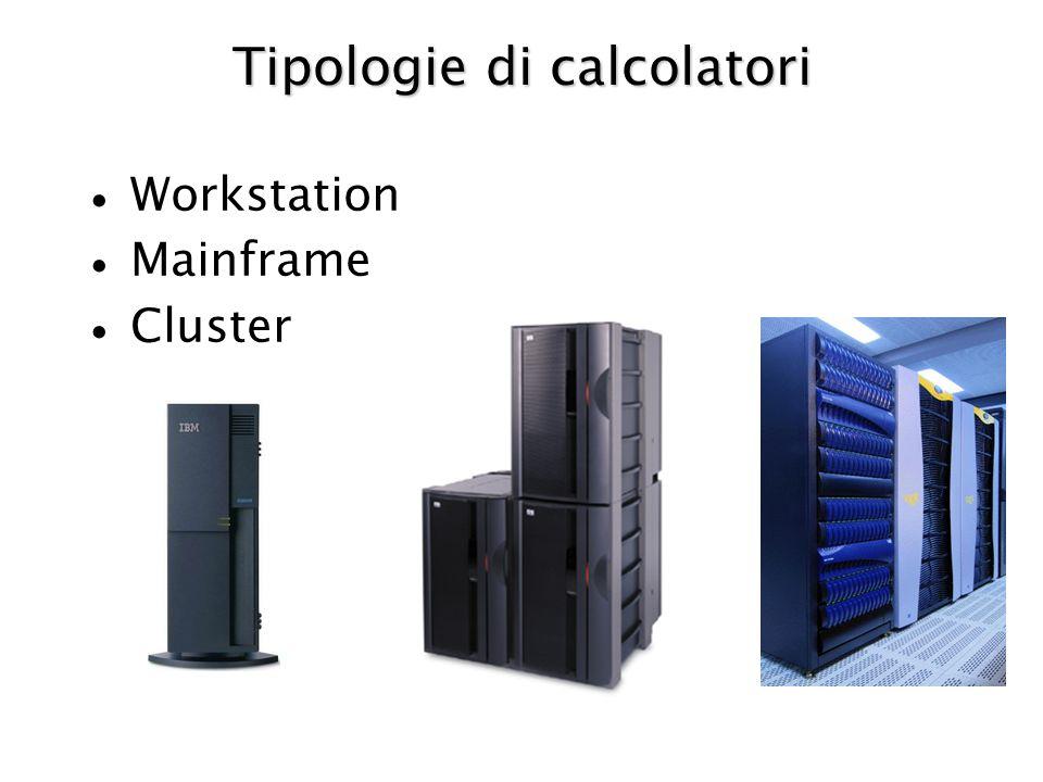 Tipologie di calcolatori Workstation Mainframe Cluster