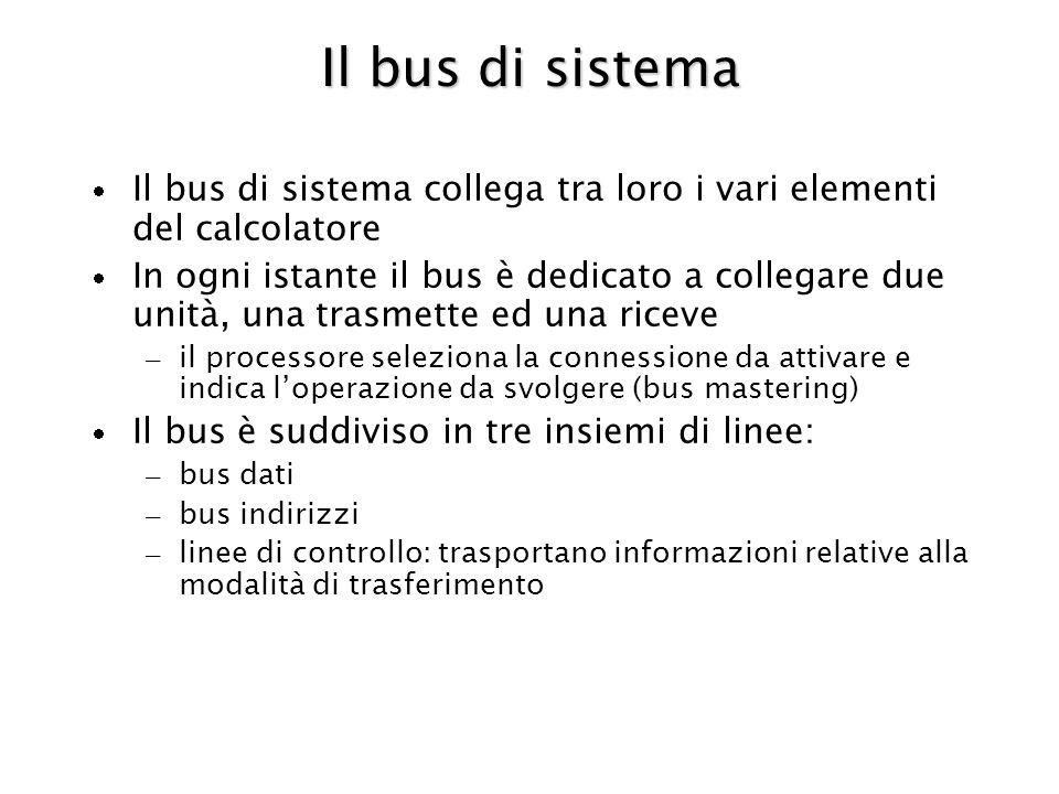 Il bus di sistema Il bus di sistema collega tra loro i vari elementi del calcolatore In ogni istante il bus è dedicato a collegare due unità, una trasmette ed una riceve – il processore seleziona la connessione da attivare e indica loperazione da svolgere (bus mastering) Il bus è suddiviso in tre insiemi di linee: – bus dati – bus indirizzi – linee di controllo: trasportano informazioni relative alla modalità di trasferimento