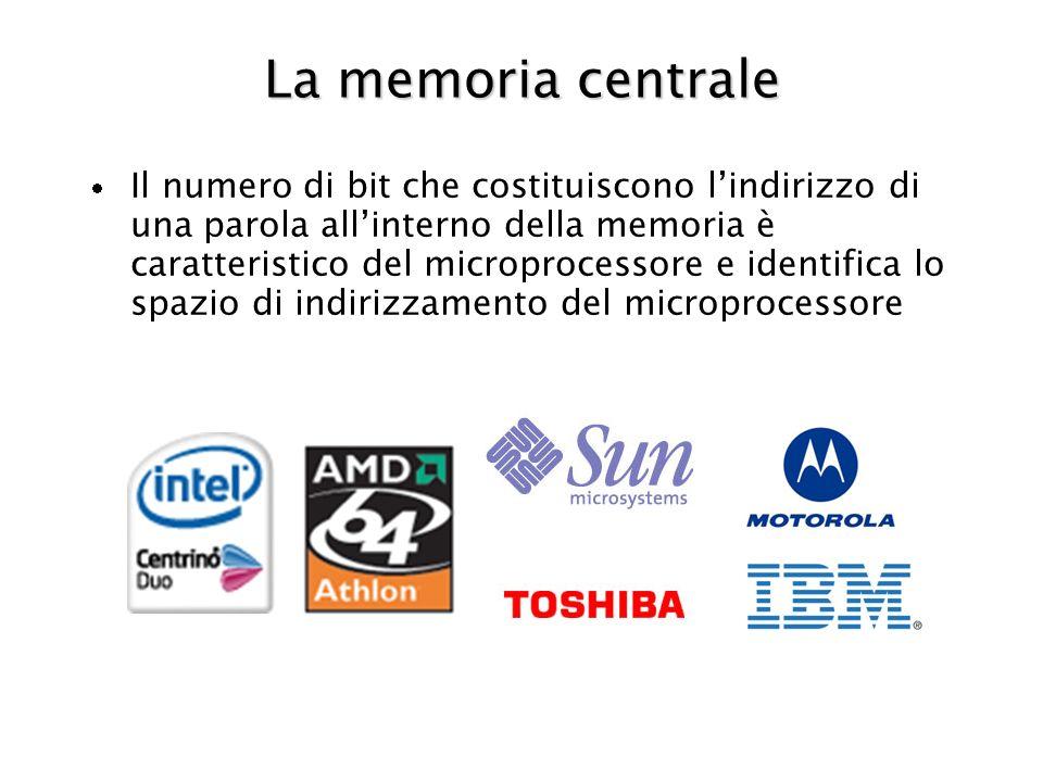 La memoria centrale Il numero di bit che costituiscono lindirizzo di una parola allinterno della memoria è caratteristico del microprocessore e identi