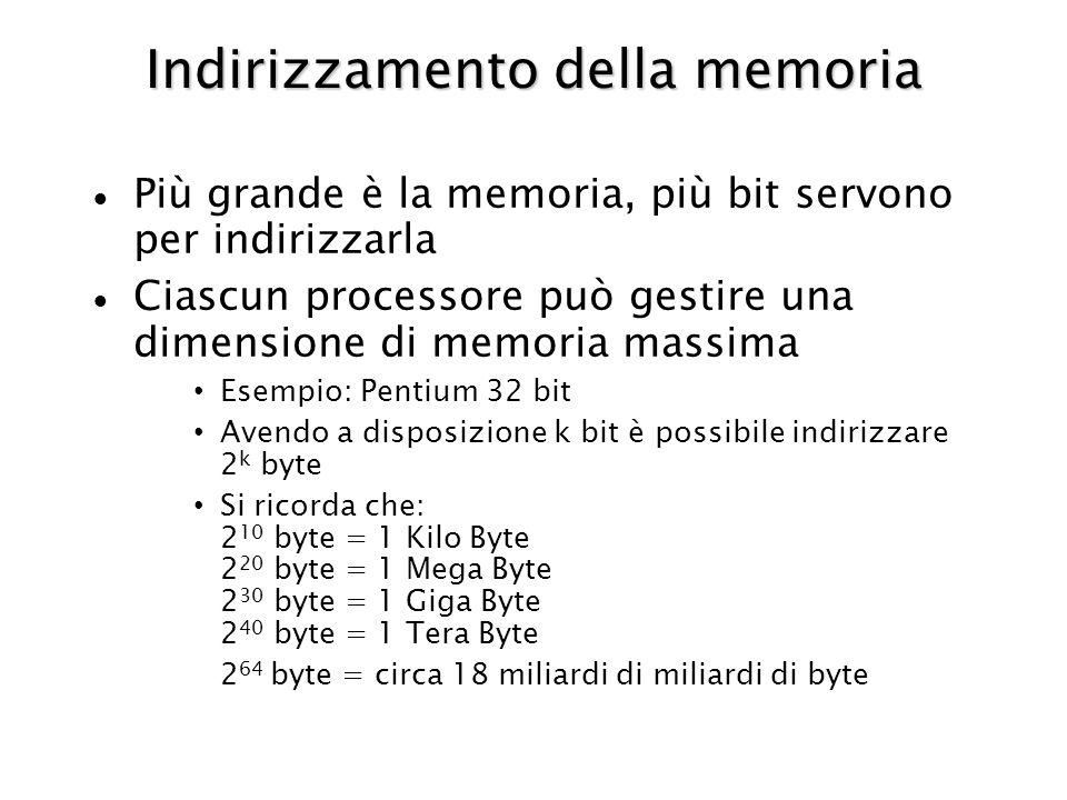 Indirizzamento della memoria Più grande è la memoria, più bit servono per indirizzarla Ciascun processore può gestire una dimensione di memoria massima Esempio: Pentium 32 bit Avendo a disposizione k bit è possibile indirizzare 2 k byte Si ricorda che: 2 10 byte = 1 Kilo Byte 2 20 byte = 1 Mega Byte 2 30 byte = 1 Giga Byte 2 40 byte = 1 Tera Byte 2 64 byte = circa 18 miliardi di miliardi di byte