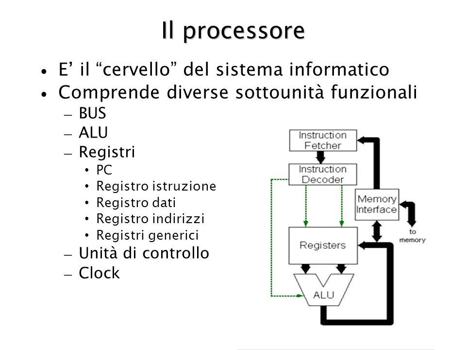 Il processore E il cervello del sistema informatico Comprende diverse sottounità funzionali – BUS – ALU – Registri PC Registro istruzione Registro dati Registro indirizzi Registri generici – Unità di controllo – Clock