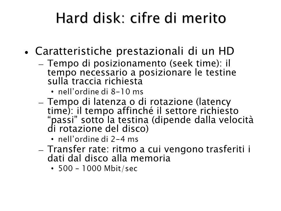 Hard disk: cifre di merito Caratteristiche prestazionali di un HD – Tempo di posizionamento (seek time): il tempo necessario a posizionare le testine sulla traccia richiesta nellordine di 8-10 ms – Tempo di latenza o di rotazione (latency time): il tempo affinché il settore richiesto passi sotto la testina (dipende dalla velocità di rotazione del disco) nellordine di 2-4 ms – Transfer rate: ritmo a cui vengono trasferiti i dati dal disco alla memoria 500 – 1000 Mbit/sec