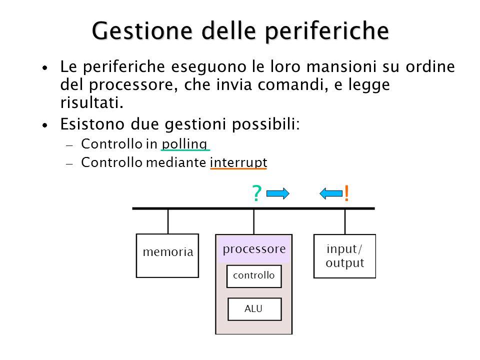 Gestione delle periferiche Le periferiche eseguono le loro mansioni su ordine del processore, che invia comandi, e legge risultati.