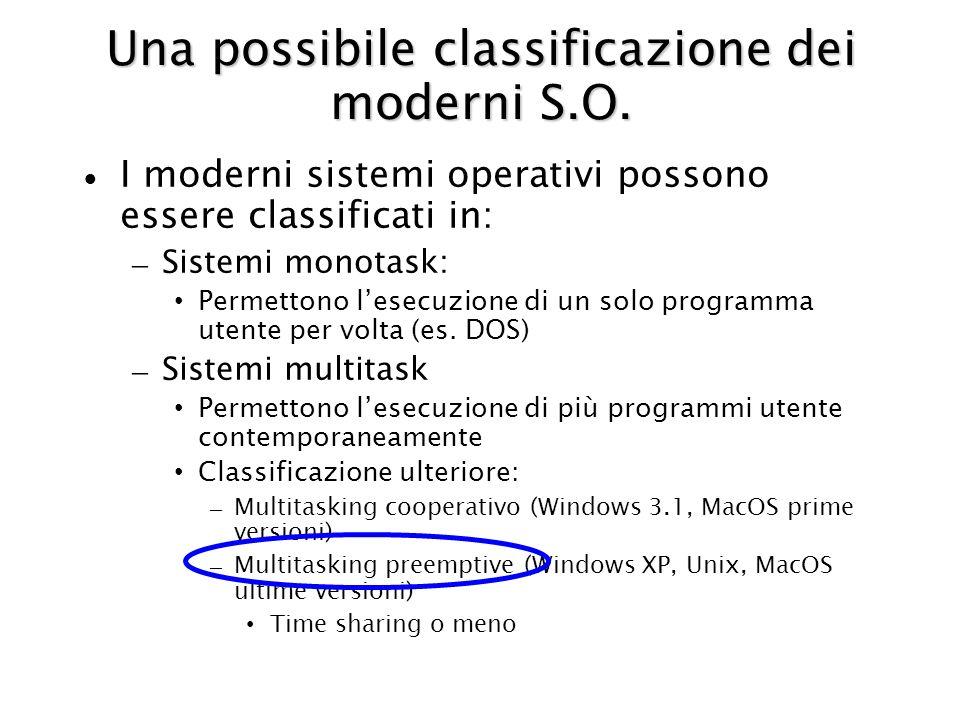 Una possibile classificazione dei moderni S.O. I moderni sistemi operativi possono essere classificati in: – Sistemi monotask: Permettono lesecuzione