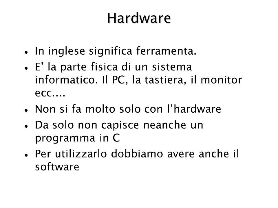Hardware In inglese significa ferramenta. E la parte fisica di un sistema informatico. Il PC, la tastiera, il monitor ecc.... Non si fa molto solo con