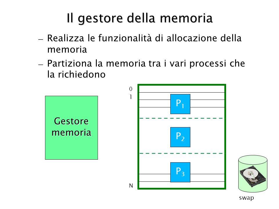 Il gestore della memoria – Realizza le funzionalità di allocazione della memoria – Partiziona la memoria tra i vari processi che la richiedono 0 1 N Gestorememoria P1P1 P2P2 P3P3 swap