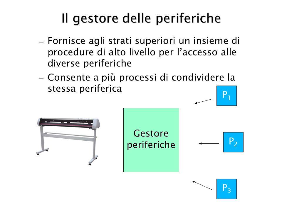 Il gestore delle periferiche – Fornisce agli strati superiori un insieme di procedure di alto livello per laccesso alle diverse periferiche – Consente a più processi di condividere la stessa periferica P1P1 P2P2 P3P3 Gestoreperiferiche