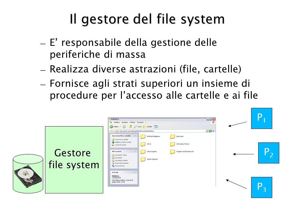 Il gestore del file system – E responsabile della gestione delle periferiche di massa – Realizza diverse astrazioni (file, cartelle) – Fornisce agli strati superiori un insieme di procedure per laccesso alle cartelle e ai file Gestore file system P1P1 P2P2 P3P3