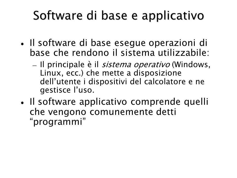 Software di base e applicativo Il software di base esegue operazioni di base che rendono il sistema utilizzabile: – Il principale è il sistema operativo (Windows, Linux, ecc.) che mette a disposizione dellutente i dispositivi del calcolatore e ne gestisce luso.