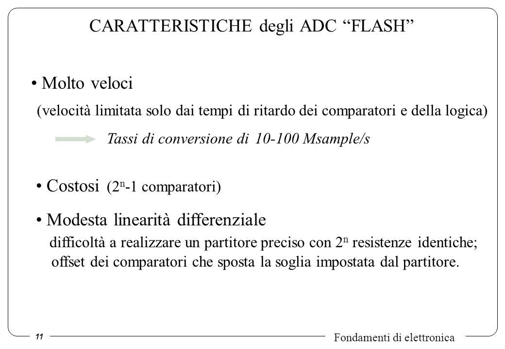 11 Fondamenti di elettronica CARATTERISTICHE degli ADC FLASH Molto veloci (velocità limitata solo dai tempi di ritardo dei comparatori e della logica)