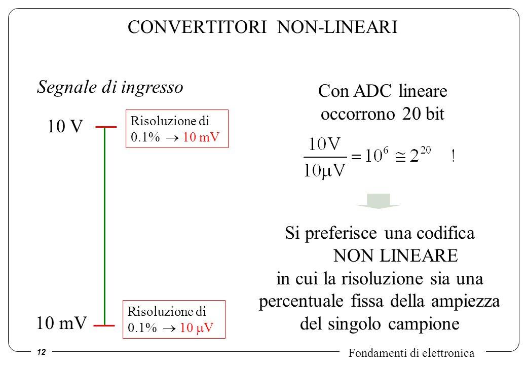 12 Fondamenti di elettronica CONVERTITORI NON-LINEARI Segnale di ingresso Con ADC lineare occorrono 20 bit Si preferisce una codifica NON LINEARE in c