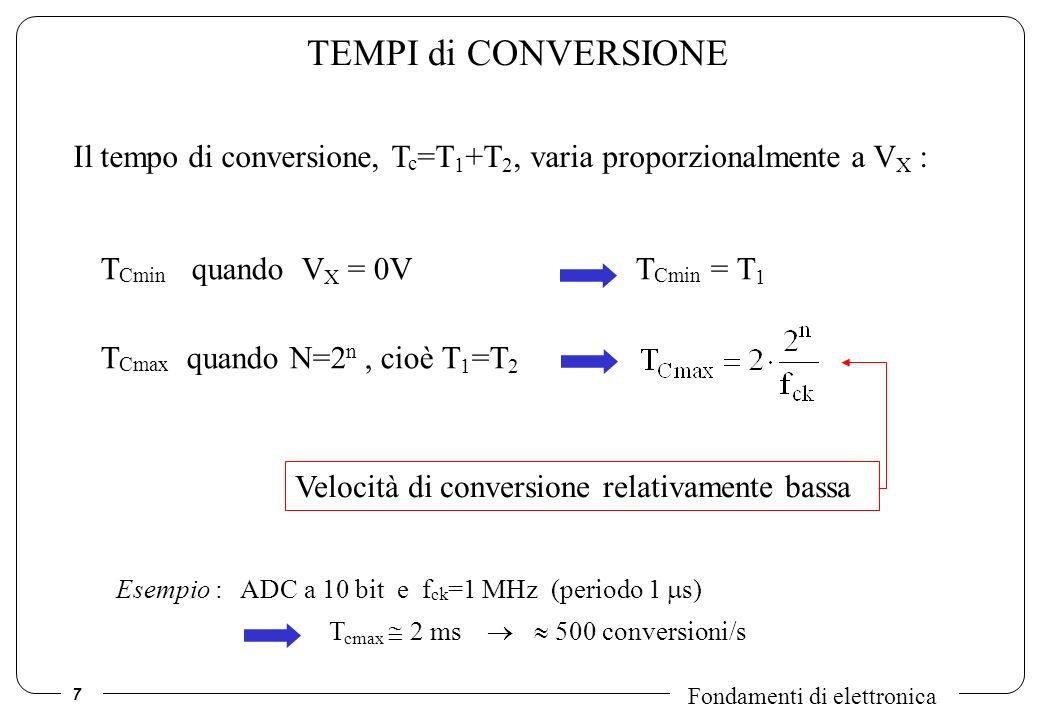 7 Fondamenti di elettronica TEMPI di CONVERSIONE Il tempo di conversione, T c =T 1 +T 2, varia proporzionalmente a V X : T Cmin quando V X = 0V T Cmin