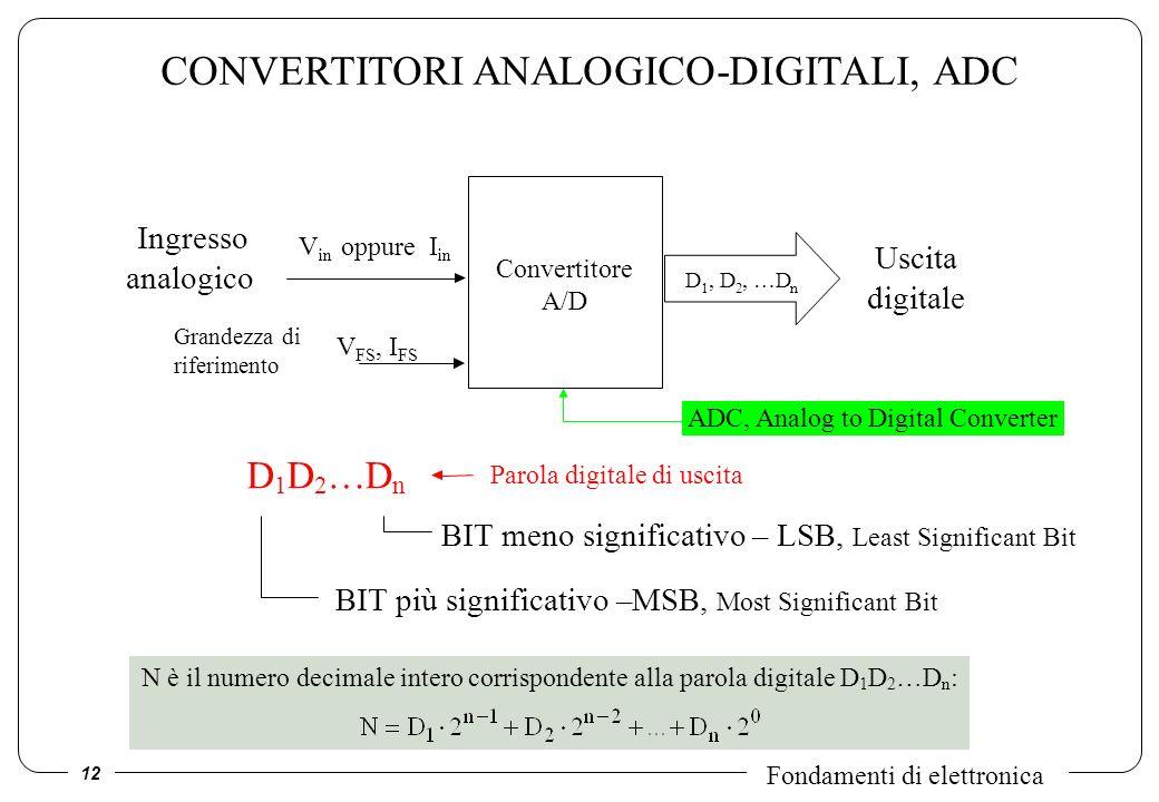 12 Fondamenti di elettronica CONVERTITORI ANALOGICO-DIGITALI, ADC Uscita digitale Convertitore A/D D 1, D 2, …D n Ingresso analogico Grandezza di rife