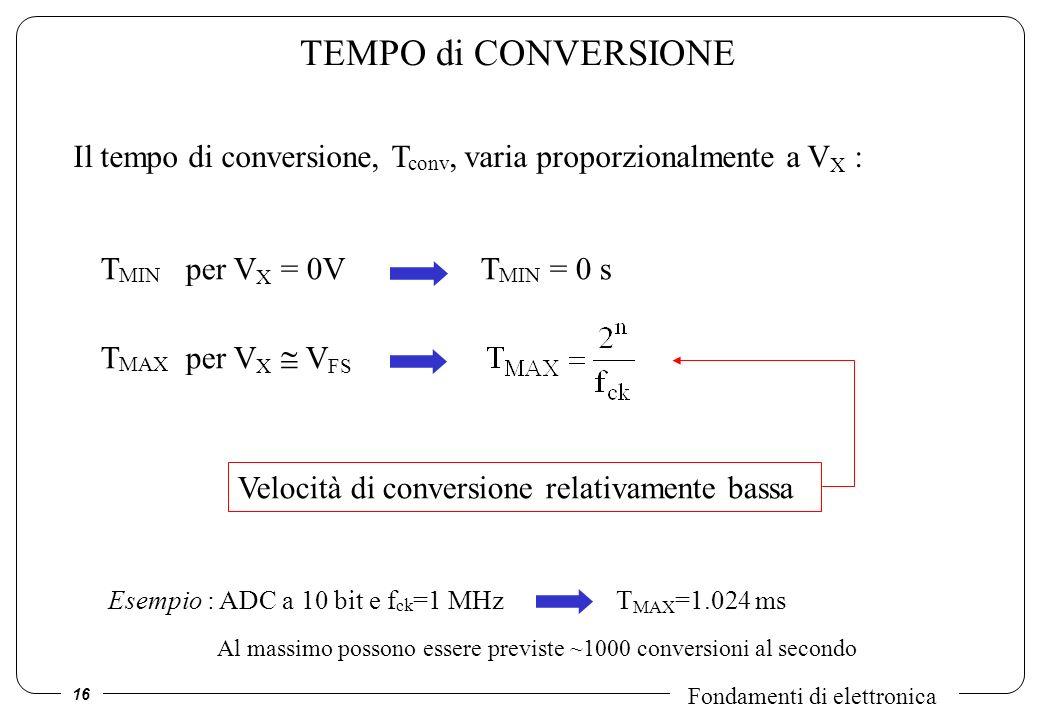 16 Fondamenti di elettronica TEMPO di CONVERSIONE Il tempo di conversione, T conv, varia proporzionalmente a V X : T MIN per V X = 0V T MIN = 0 s T MA