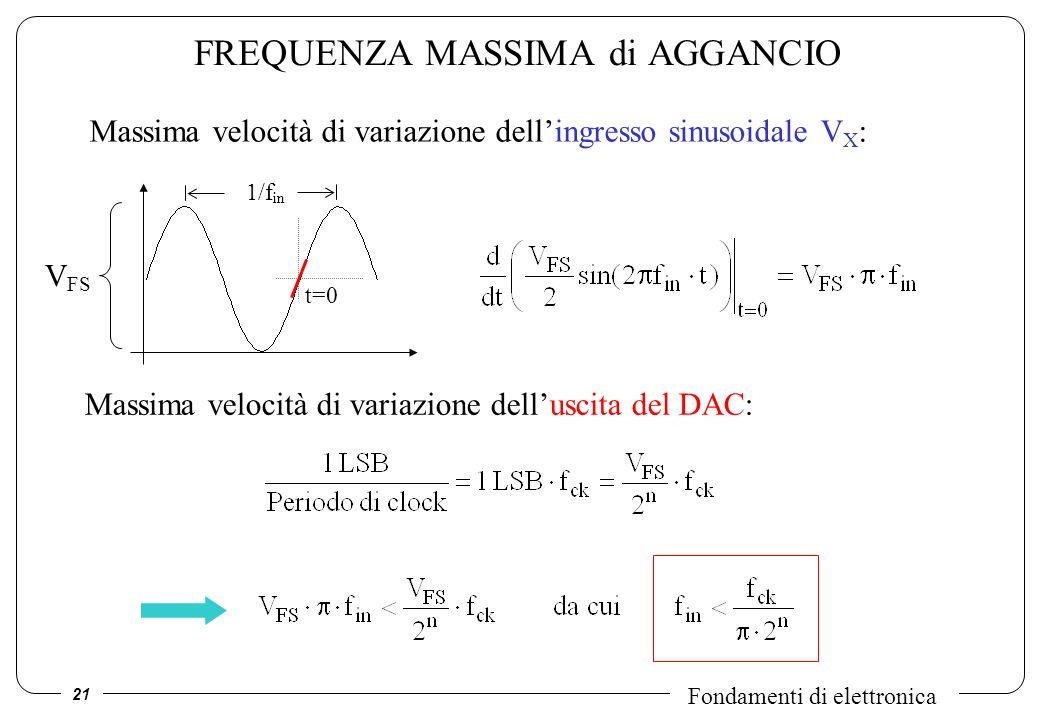 21 Fondamenti di elettronica FREQUENZA MASSIMA di AGGANCIO Massima velocità di variazione delluscita del DAC: Massima velocità di variazione dellingre