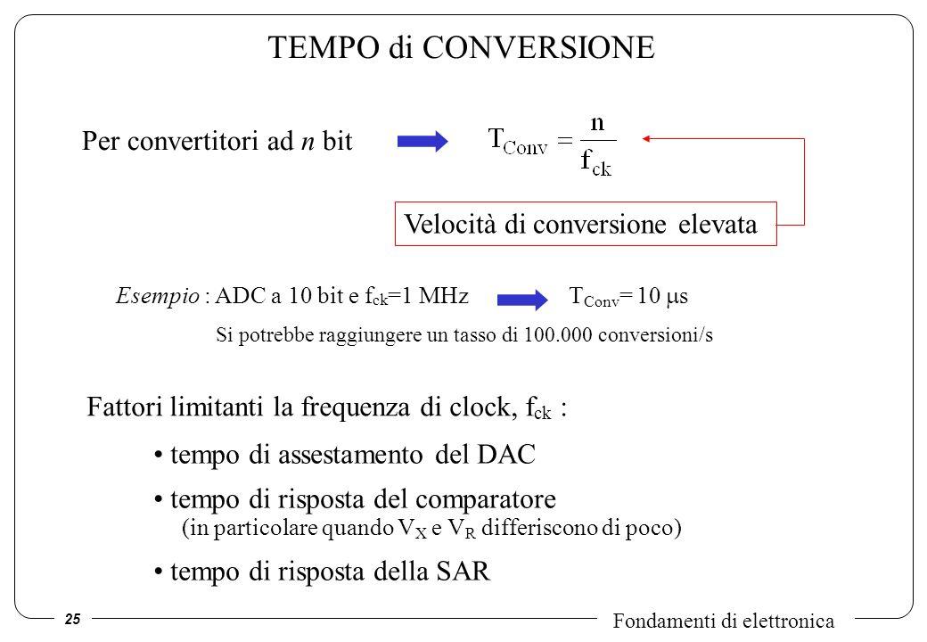 25 Fondamenti di elettronica TEMPO di CONVERSIONE Per convertitori ad n bit Velocità di conversione elevata Esempio : ADC a 10 bit e f ck =1 MHz T Con
