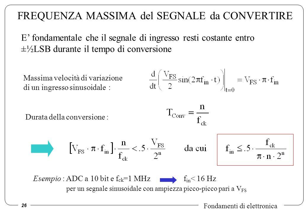 26 Fondamenti di elettronica FREQUENZA MASSIMA del SEGNALE da CONVERTIRE Durata della conversione : Massima velocità di variazione di un ingresso sinu