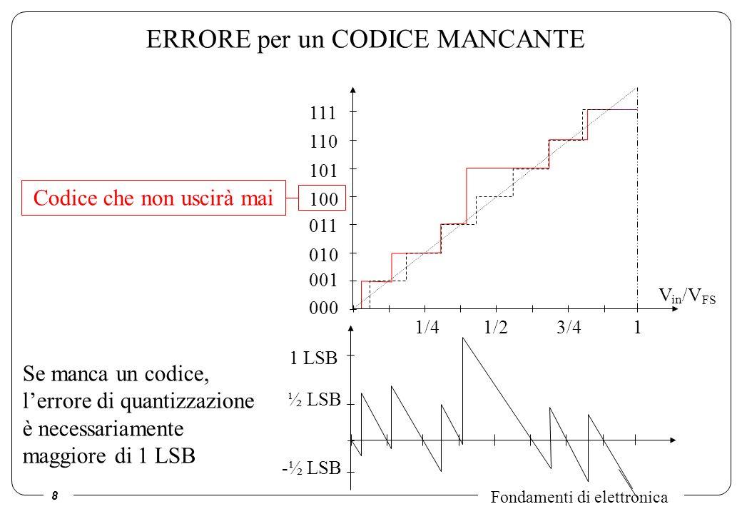 8 Fondamenti di elettronica ERRORE per un CODICE MANCANTE Codice che non uscirà mai 000 001 010 011 100 101 110 111 1/41/23/41 V in /V FS ½ LSB -½ LSB