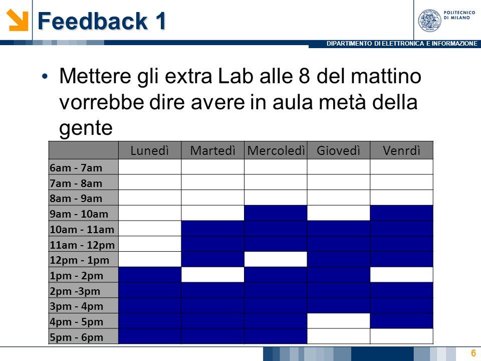DIPARTIMENTO DI ELETTRONICA E INFORMAZIONE Feedback 1 Mettere gli extra Lab alle 8 del mattino vorrebbe dire avere in aula metà della gente 6 LunedìMartedìMercoledìGiovedìVenrdì 6am - 7am 7am - 8am 8am - 9am 9am - 10am 10am - 11am 11am - 12pm 12pm - 1pm 1pm - 2pm 2pm -3pm 3pm - 4pm 4pm - 5pm 5pm - 6pm