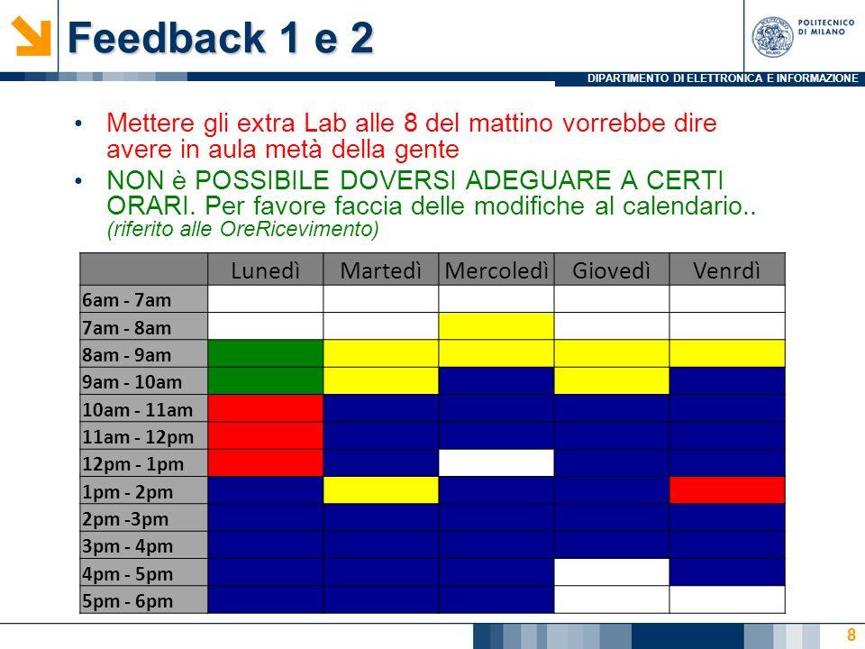 DIPARTIMENTO DI ELETTRONICA E INFORMAZIONE Feedback 1 e 2 Mettere gli extra Lab alle 8 del mattino vorrebbe dire avere in aula metà della gente NON è