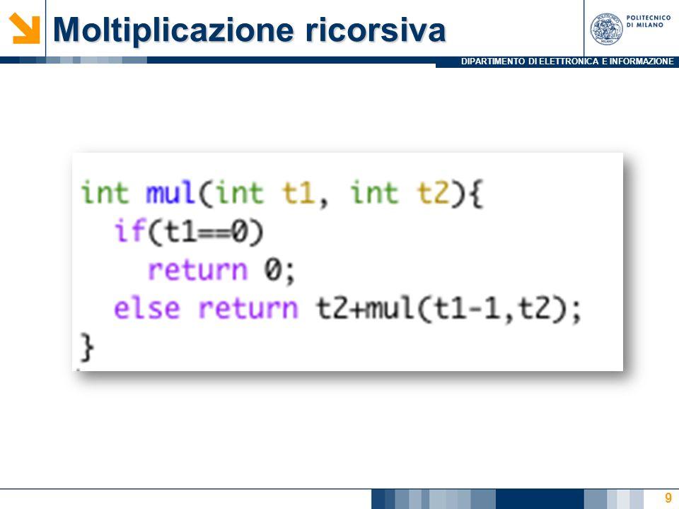 DIPARTIMENTO DI ELETTRONICA E INFORMAZIONE E oggi… Si scriva una funzione in C che, dati due numeri interi positivi a e b, ne restituisce lelevamento a potenza a^b Lelevamento viene visto come moltiplicazione ripetuta 10