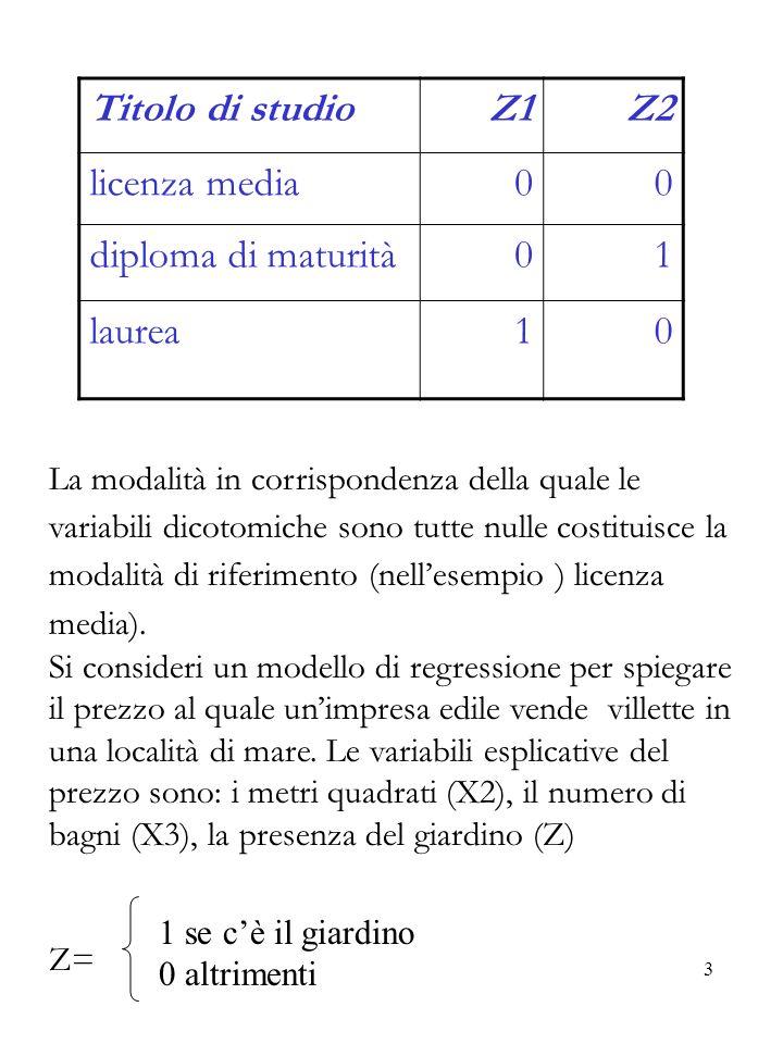 3 Titolo di studioZ1Z2 licenza media00 diploma di maturità01 laurea10 La modalità in corrispondenza della quale le variabili dicotomiche sono tutte nu