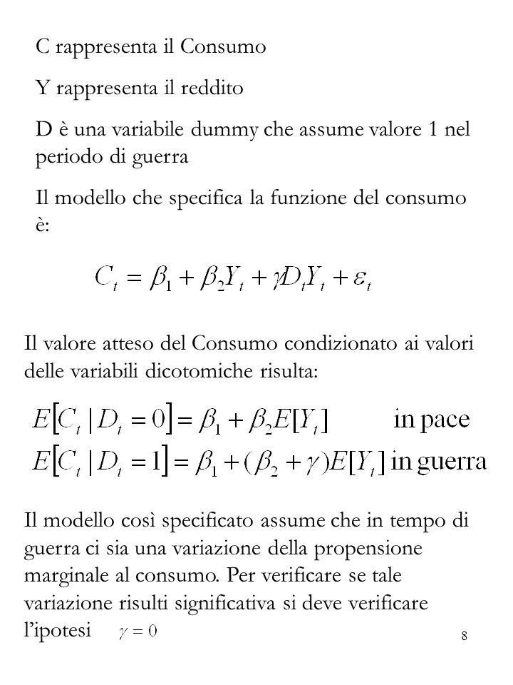 8 C rappresenta il Consumo Y rappresenta il reddito D è una variabile dummy che assume valore 1 nel periodo di guerra Il modello che specifica la funz