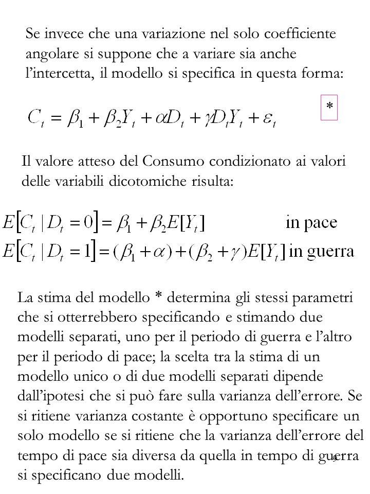 9 Se invece che una variazione nel solo coefficiente angolare si suppone che a variare sia anche lintercetta, il modello si specifica in questa forma: