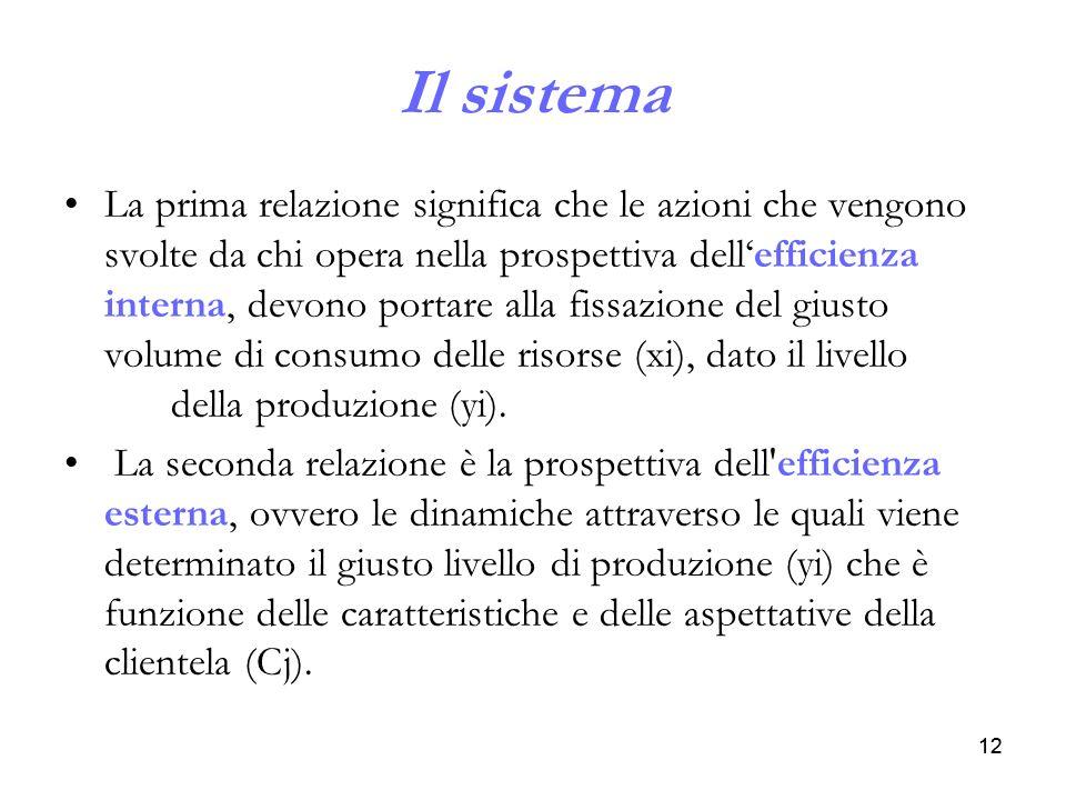 12 Il sistema La prima relazione significa che le azioni che vengono svolte da chi opera nella prospettiva dellefficienza interna, devono portare alla