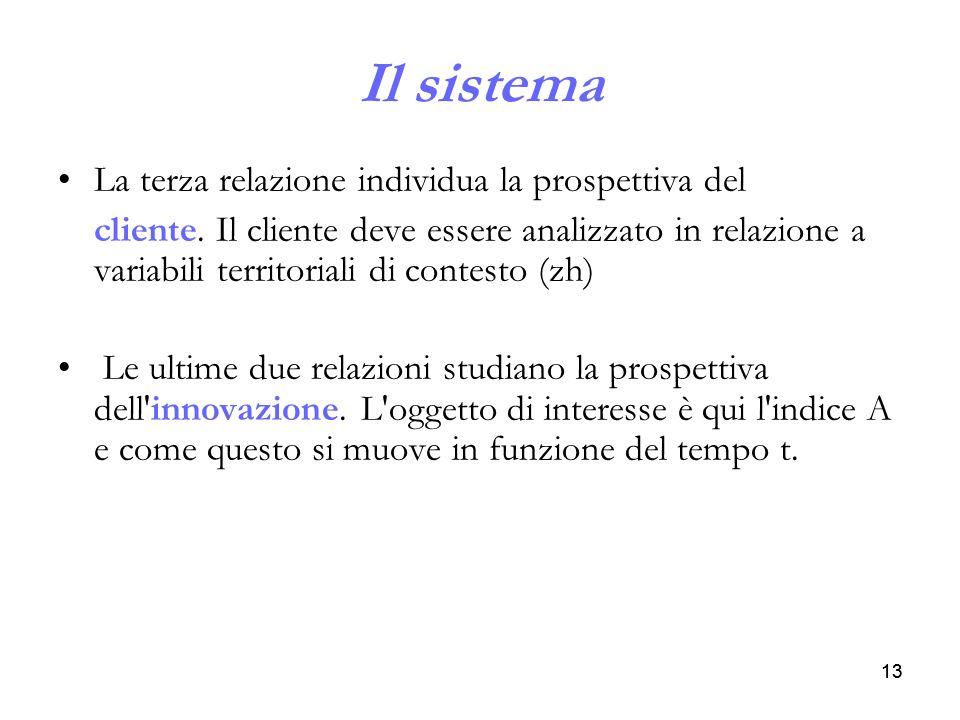 13 Il sistema La terza relazione individua la prospettiva del cliente. Il cliente deve essere analizzato in relazione a variabili territoriali di cont