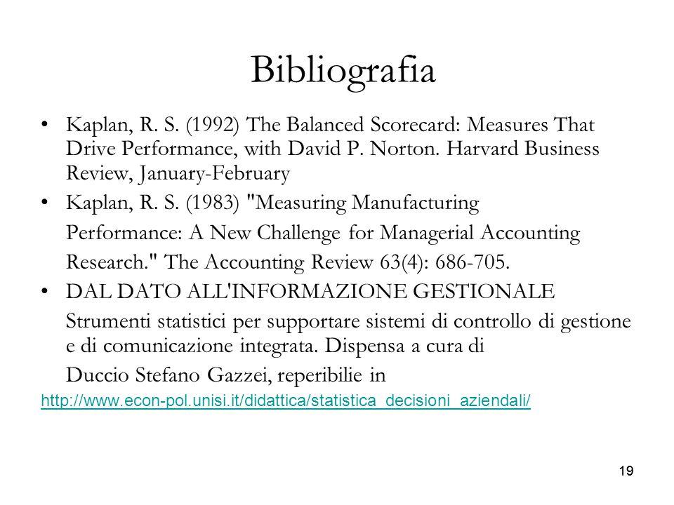 19 Bibliografia Kaplan, R. S. (1992) The Balanced Scorecard: Measures That Drive Performance, with David P. Norton. Harvard Business Review, January-F