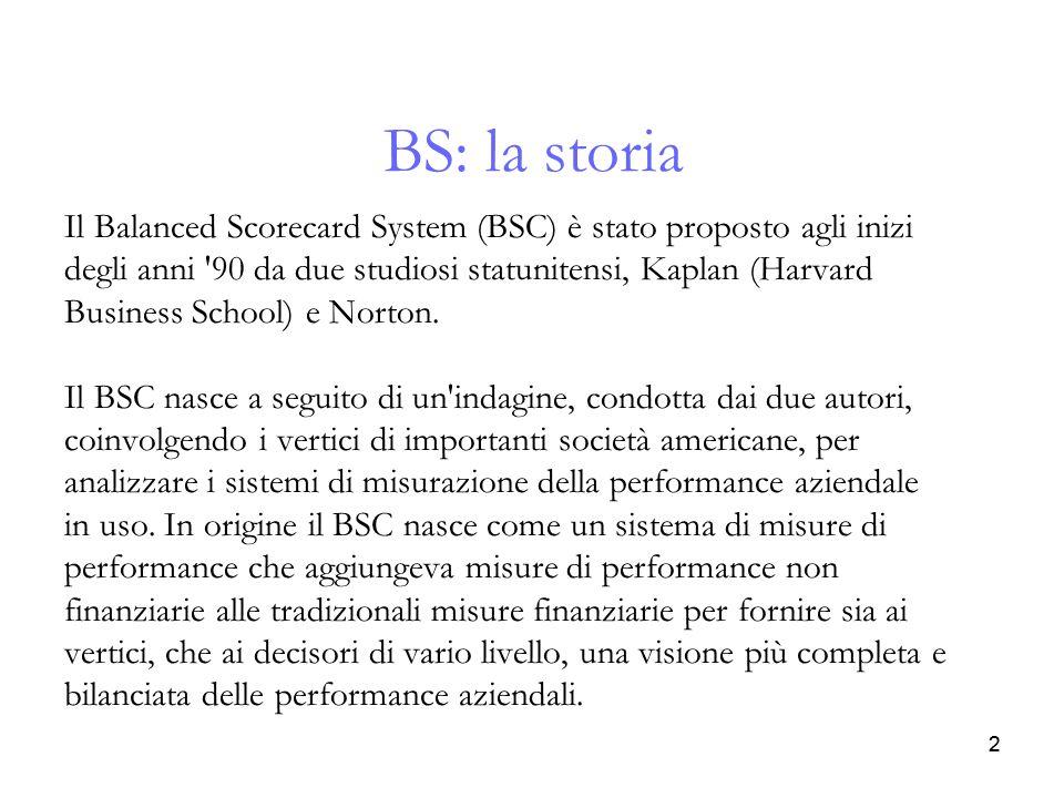 22 BS: la storia Il Balanced Scorecard System (BSC) è stato proposto agli inizi degli anni '90 da due studiosi statunitensi, Kaplan (Harvard Business