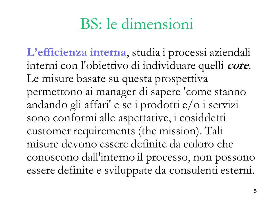 55 BS: le dimensioni Lefficienza interna, studia i processi aziendali interni con l'obiettivo di individuare quelli core. Le misure basate su questa p