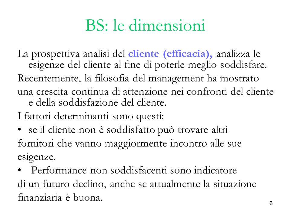 66 BS: le dimensioni La prospettiva analisi del cliente (efficacia), analizza le esigenze del cliente al fine di poterle meglio soddisfare. Recentemen