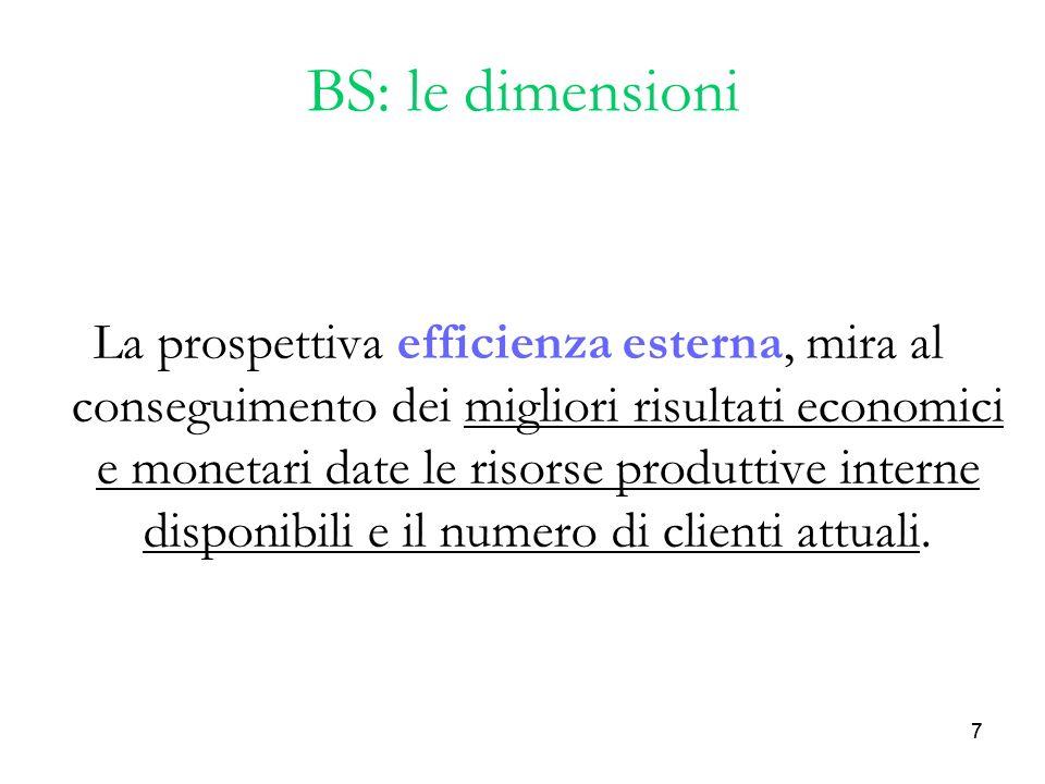 77 BS: le dimensioni La prospettiva efficienza esterna, mira al conseguimento dei migliori risultati economici e monetari date le risorse produttive i