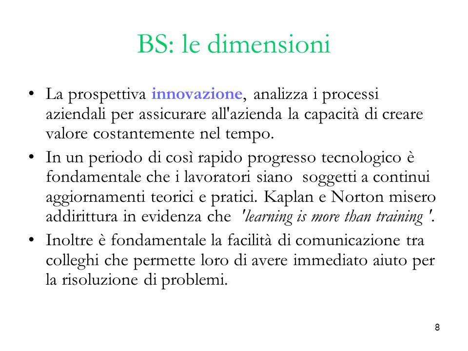 8 BS: le dimensioni La prospettiva innovazione, analizza i processi aziendali per assicurare all'azienda la capacità di creare valore costantemente ne