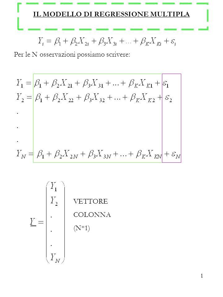 1 IL MODELLO DI REGRESSIONE MULTIPLA Per le N osservazioni possiamo scrivere: VETTORE COLONNA (N*1)